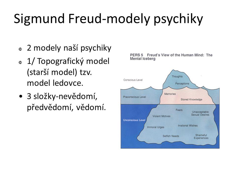 Sigmund Freud-modely psychiky