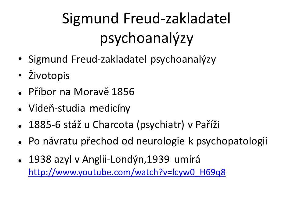 Sigmund Freud-zakladatel psychoanalýzy