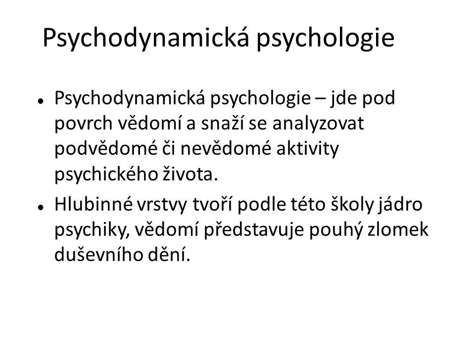 Psychodynamická psychologie