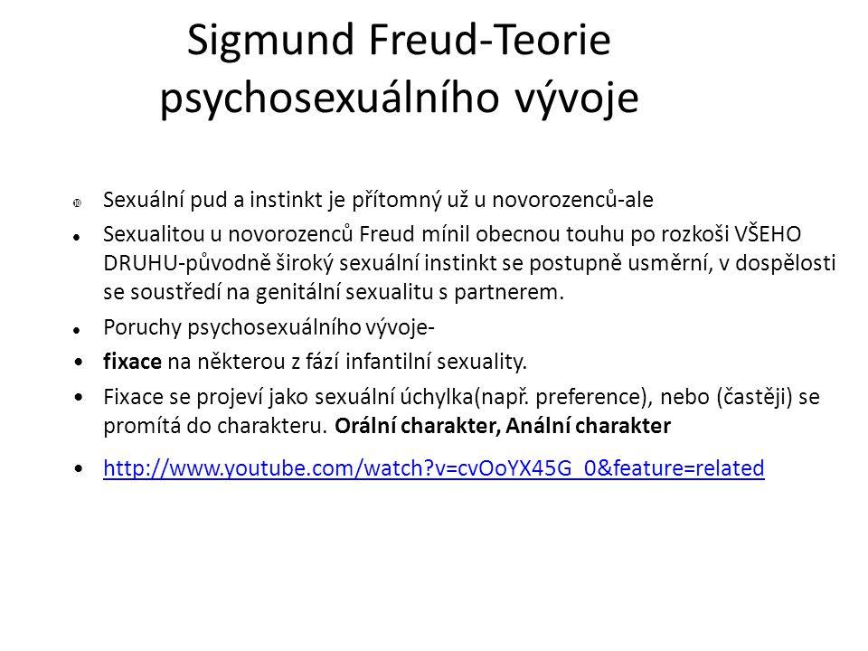 Sigmund Freud-Teorie psychosexuálního vývoje