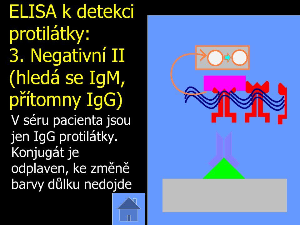 ELISA k detekci protilátky: 3