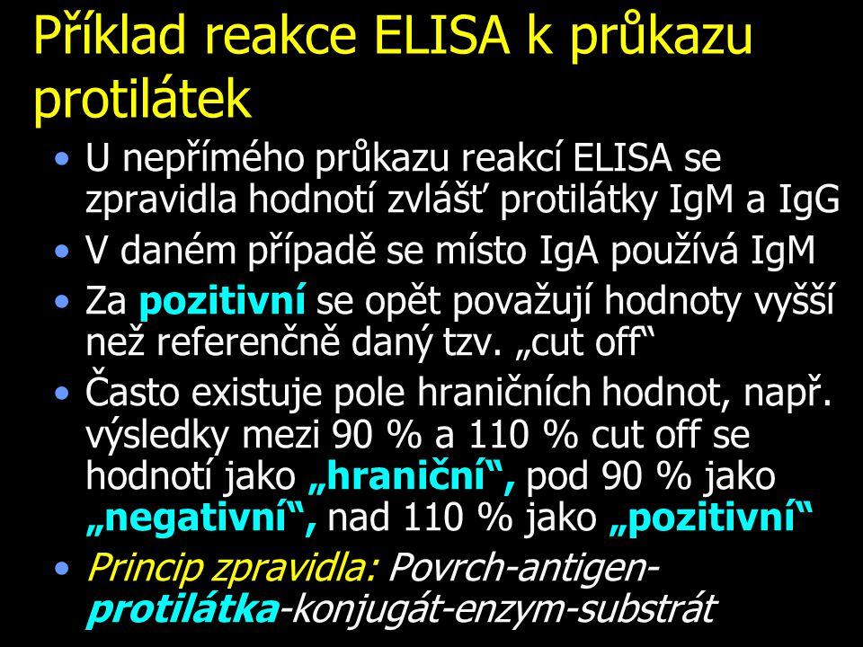Příklad reakce ELISA k průkazu protilátek
