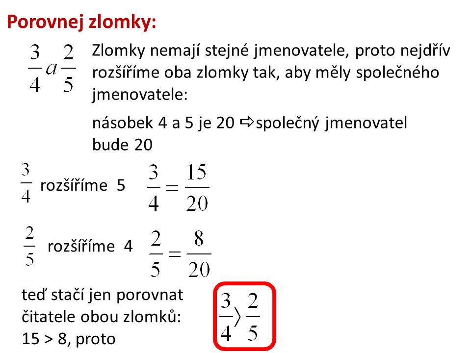 Porovnej zlomky: Zlomky nemají stejné jmenovatele, proto nejdřív rozšíříme oba zlomky tak, aby měly společného jmenovatele: