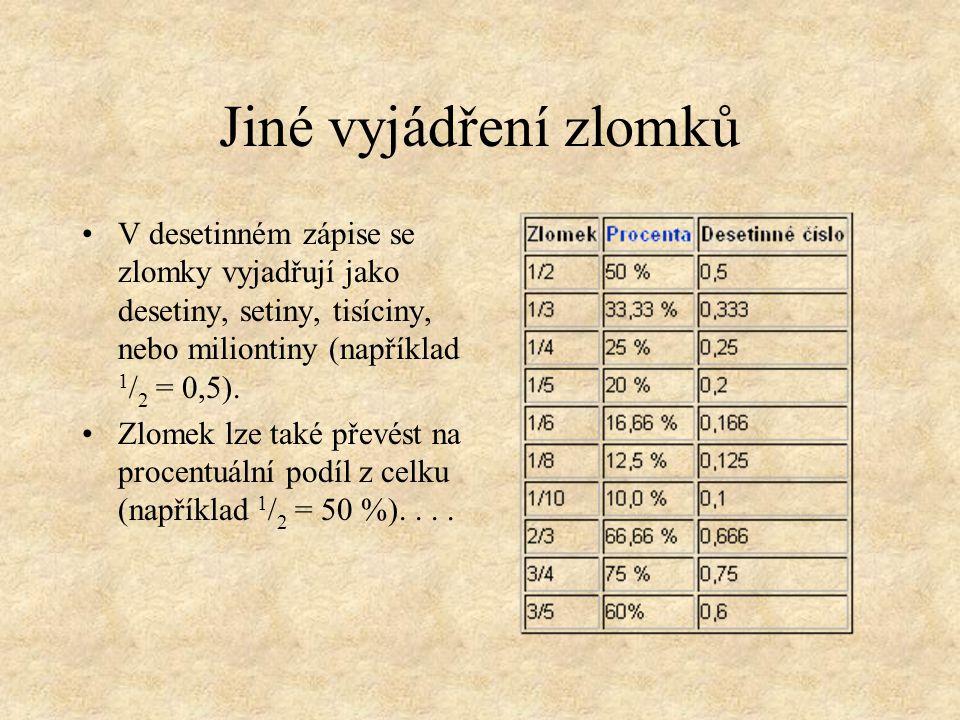 Jiné vyjádření zlomků V desetinném zápise se zlomky vyjadřují jako desetiny, setiny, tisíciny, nebo miliontiny (například 1/2 = 0,5).