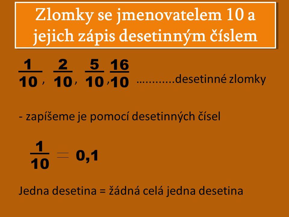 Zlomky se jmenovatelem 10 a jejich zápis desetinným číslem