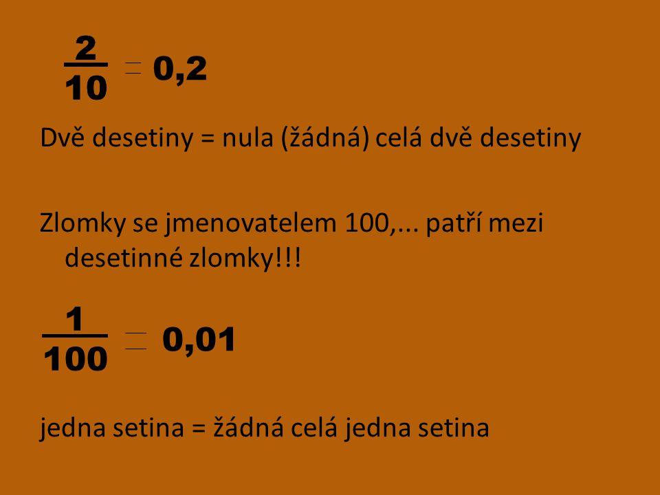 2 2 10 10 0,2 1 100 0,01 Dvě desetiny = nula (žádná) celá dvě desetiny