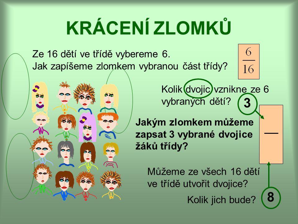 KRÁCENÍ ZLOMKŮ Ze 16 dětí ve třídě vybereme 6. Jak zapíšeme zlomkem vybranou část třídy Kolik dvojic vznikne ze 6 vybraných dětí