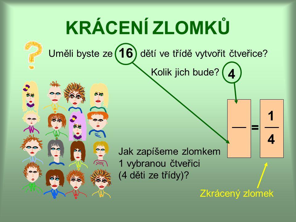KRÁCENÍ ZLOMKŮ 16. Uměli byste ze dětí ve třídě vytvořit čtveřice Kolik jich bude 4. 1.