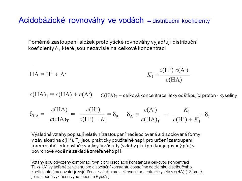 Acidobázické rovnováhy ve vodách – distribuční koeficienty