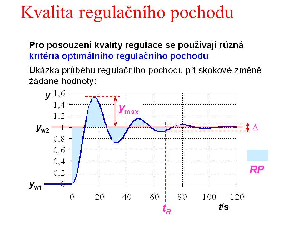 Kvalita regulačního pochodu