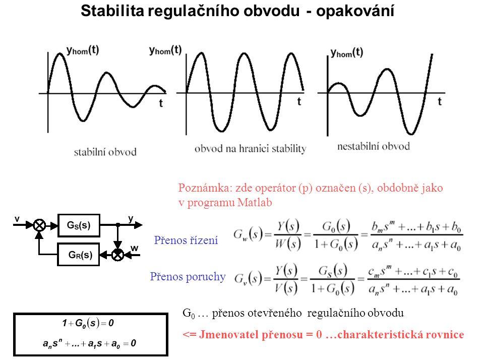 Stabilita regulačního obvodu - opakování