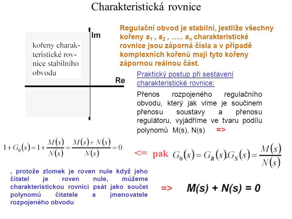 Charakteristická rovnice