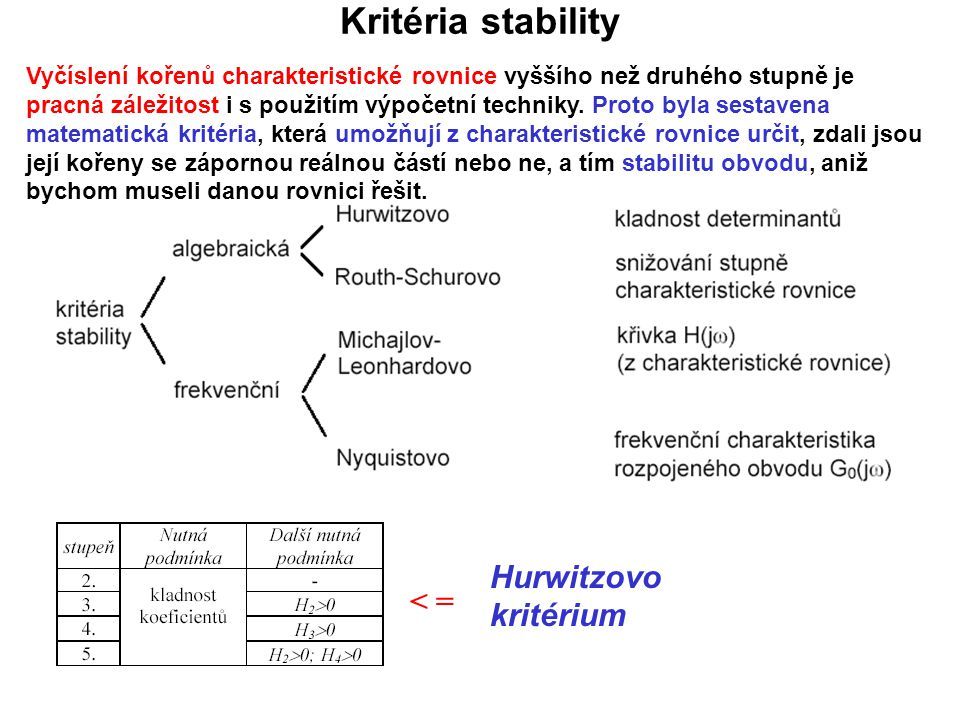 Kritéria stability Hurwitzovo kritérium < =