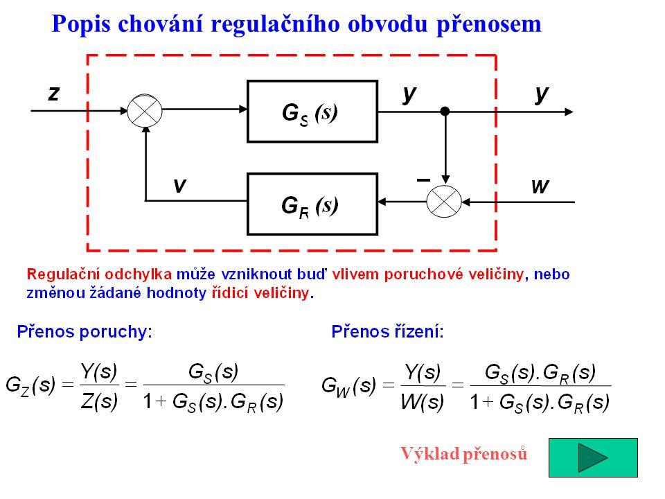 Popis chování regulačního obvodu přenosem