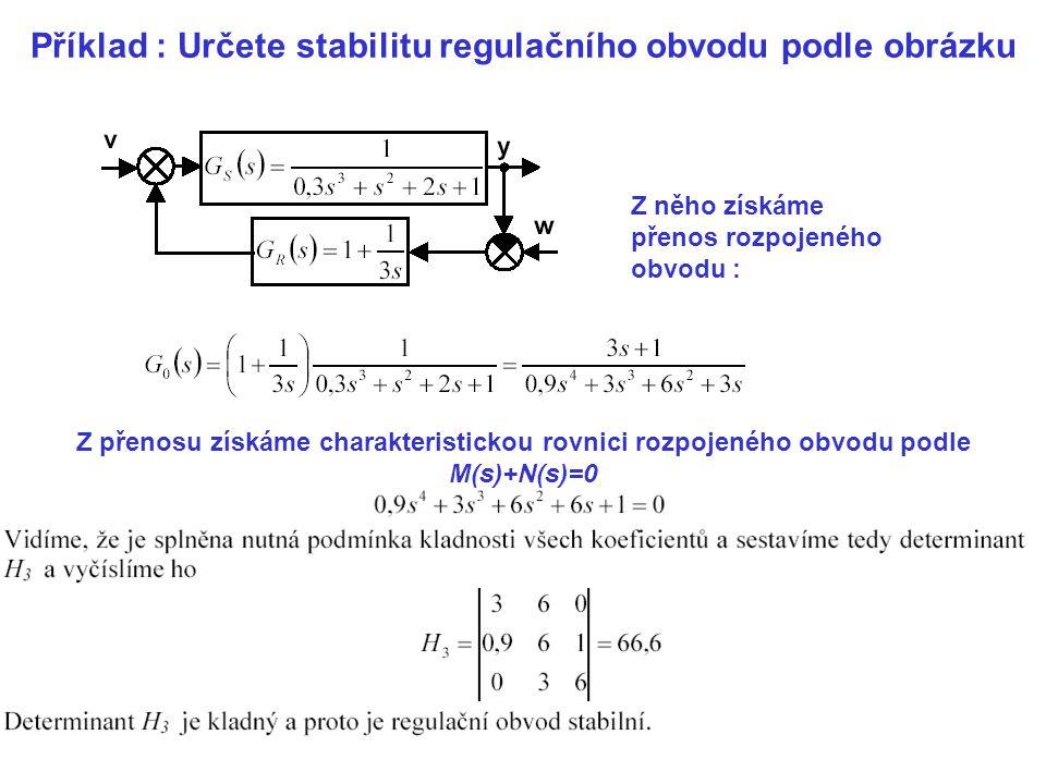 Příklad : Určete stabilitu regulačního obvodu podle obrázku