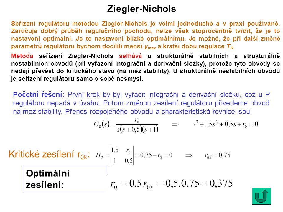 Ziegler-Nichols Kritické zesílení r0k: Optimální zesílení: