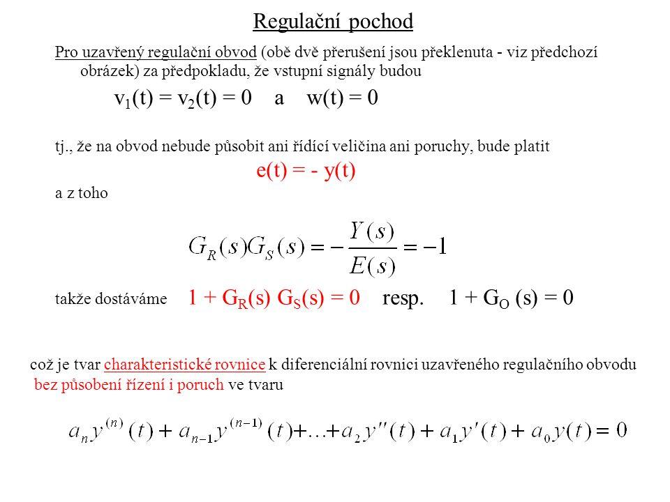 Regulační pochod Pro uzavřený regulační obvod (obě dvě přerušení jsou překlenuta - viz předchozí obrázek) za předpokladu, že vstupní signály budou.
