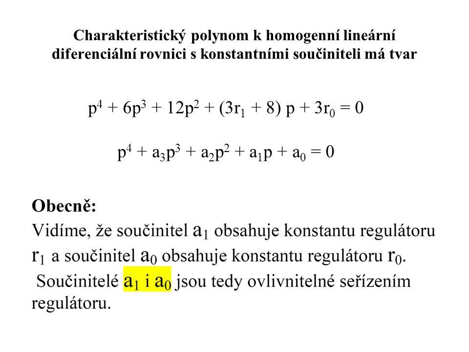 Charakteristický polynom k homogenní lineární diferenciální rovnici s konstantními součiniteli má tvar