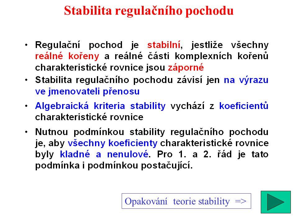 Stabilita regulačního pochodu