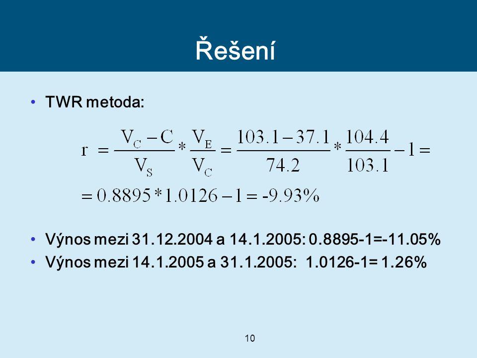Řešení TWR metoda: Výnos mezi 31.12.2004 a 14.1.2005: 0.8895-1=-11.05%