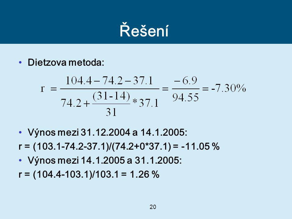 Řešení Dietzova metoda: Výnos mezi 31.12.2004 a 14.1.2005: