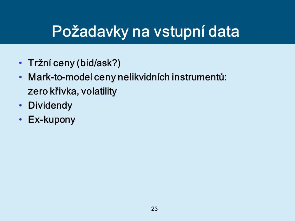 Požadavky na vstupní data