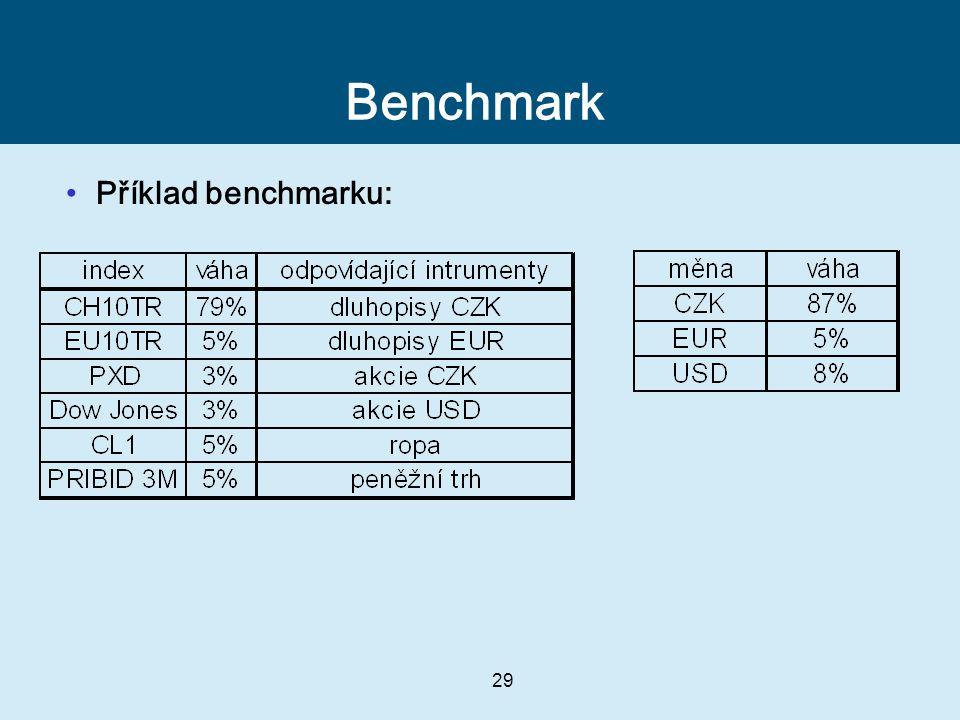 Benchmark Příklad benchmarku: