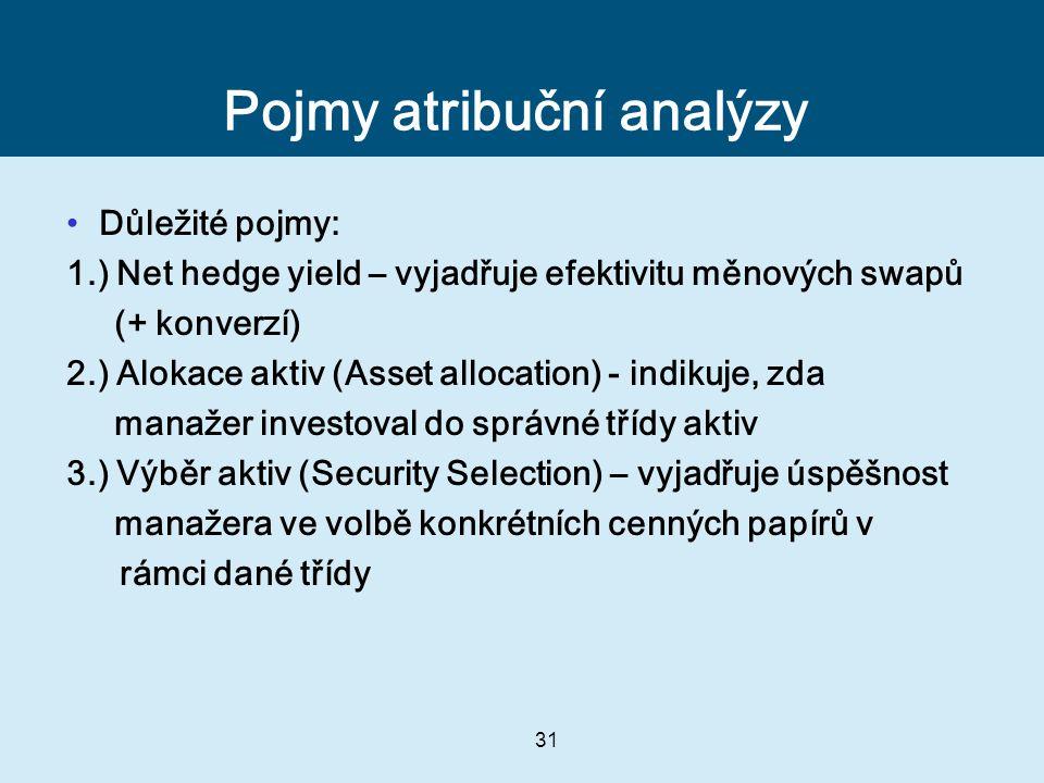 Pojmy atribuční analýzy