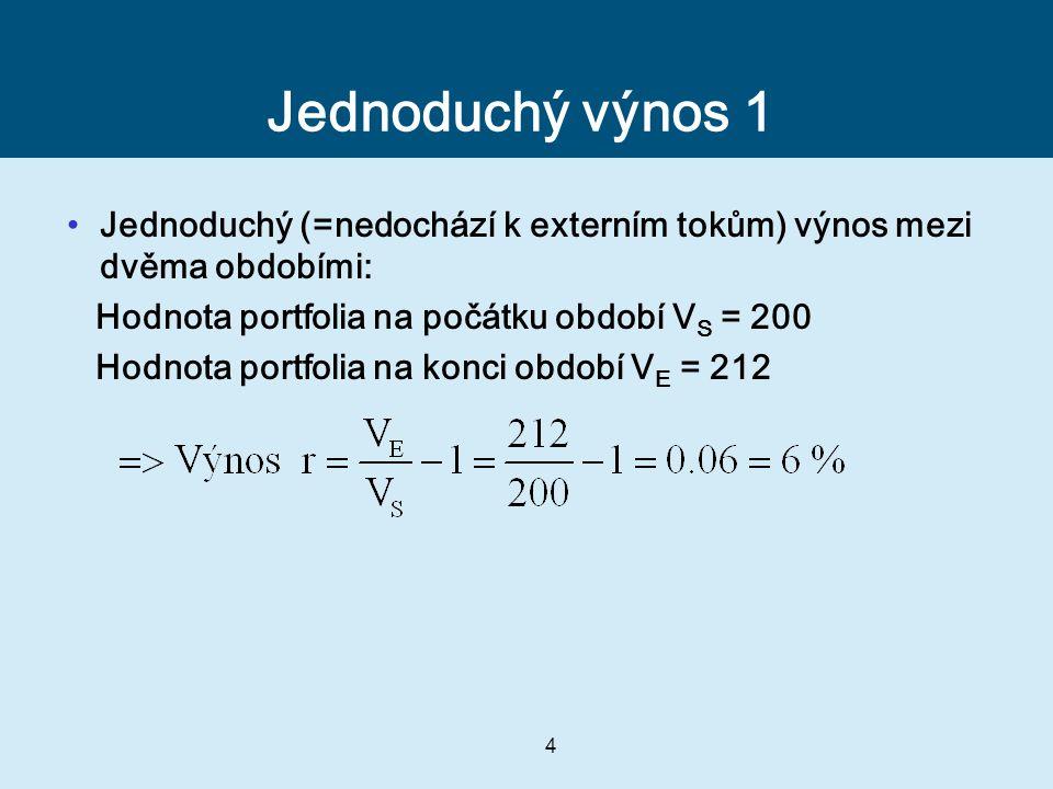 Jednoduchý výnos 1 Jednoduchý (=nedochází k externím tokům) výnos mezi dvěma obdobími: Hodnota portfolia na počátku období VS = 200.