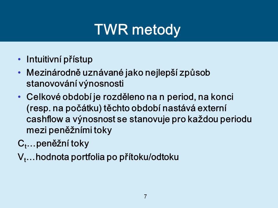 TWR metody Intuitivní přístup