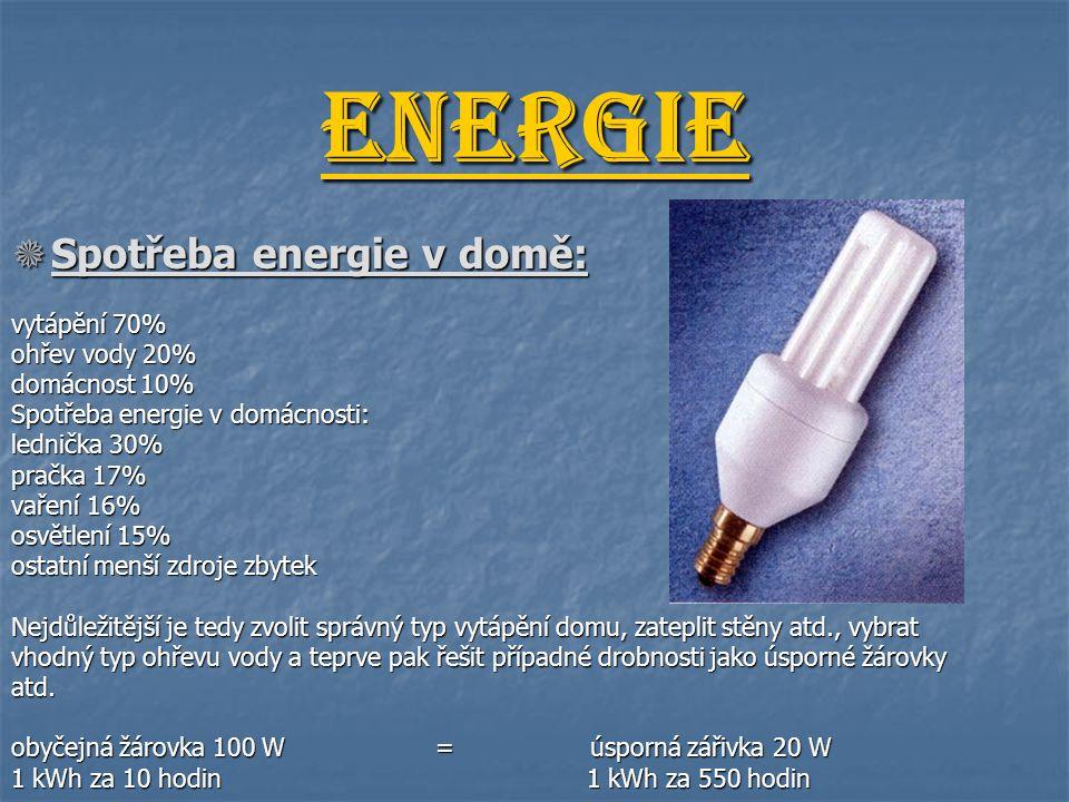 Energie Spotřeba energie v domě: vytápění 70% ohřev vody 20%
