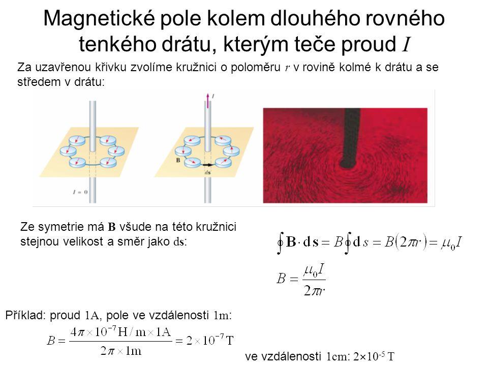 Magnetické pole kolem dlouhého rovného tenkého drátu, kterým teče proud I