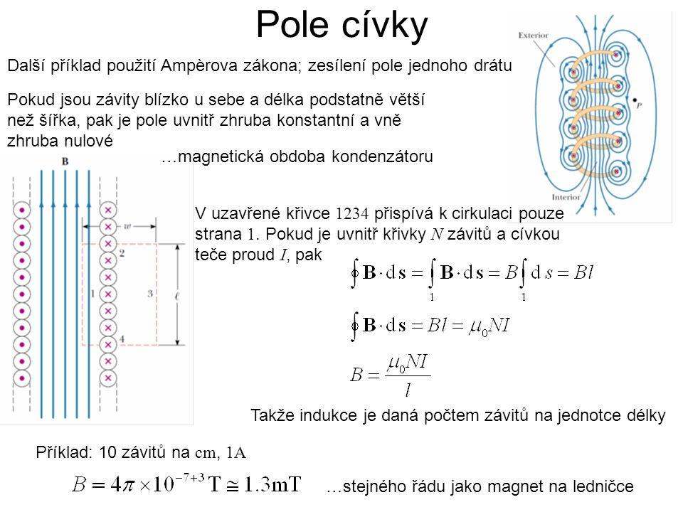Pole cívky Další příklad použití Ampèrova zákona; zesílení pole jednoho drátu.