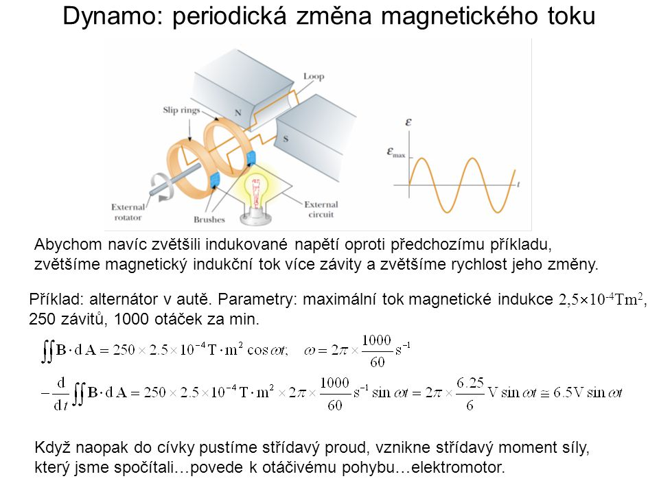 Dynamo: periodická změna magnetického toku