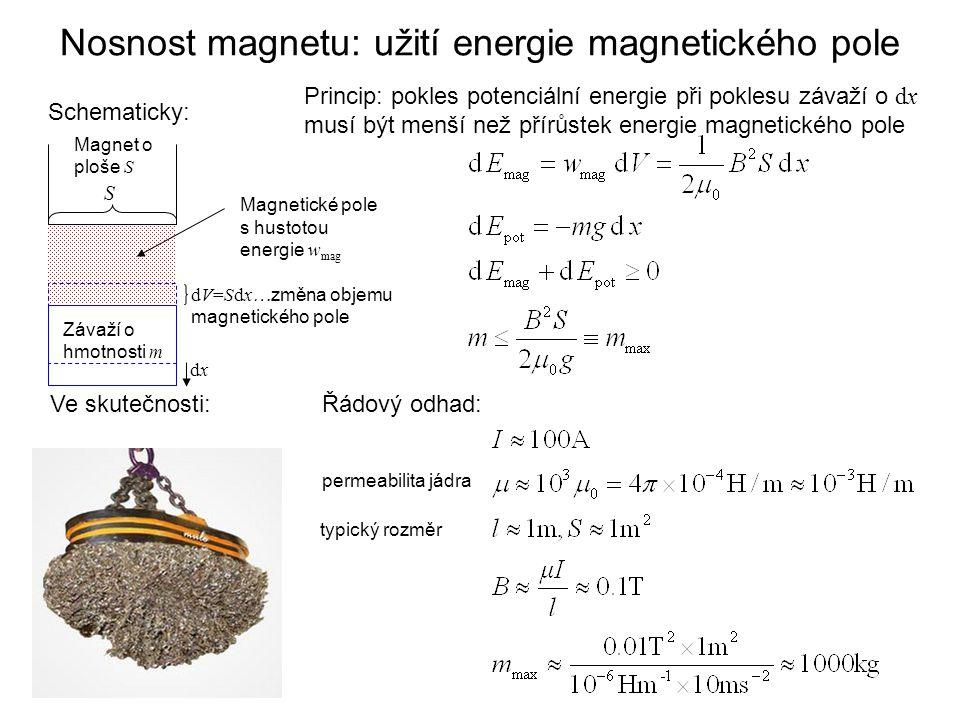 Nosnost magnetu: užití energie magnetického pole