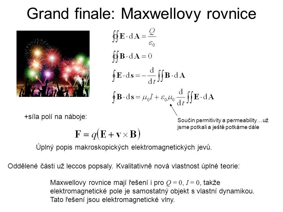 Grand finale: Maxwellovy rovnice