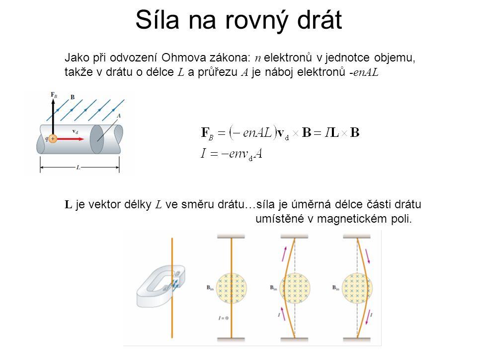 Síla na rovný drát Jako při odvození Ohmova zákona: n elektronů v jednotce objemu, takže v drátu o délce L a průřezu A je náboj elektronů -enAL.