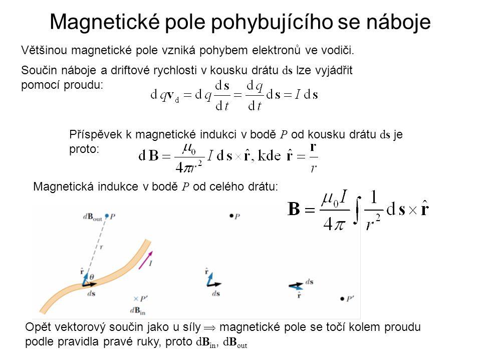Magnetické pole pohybujícího se náboje