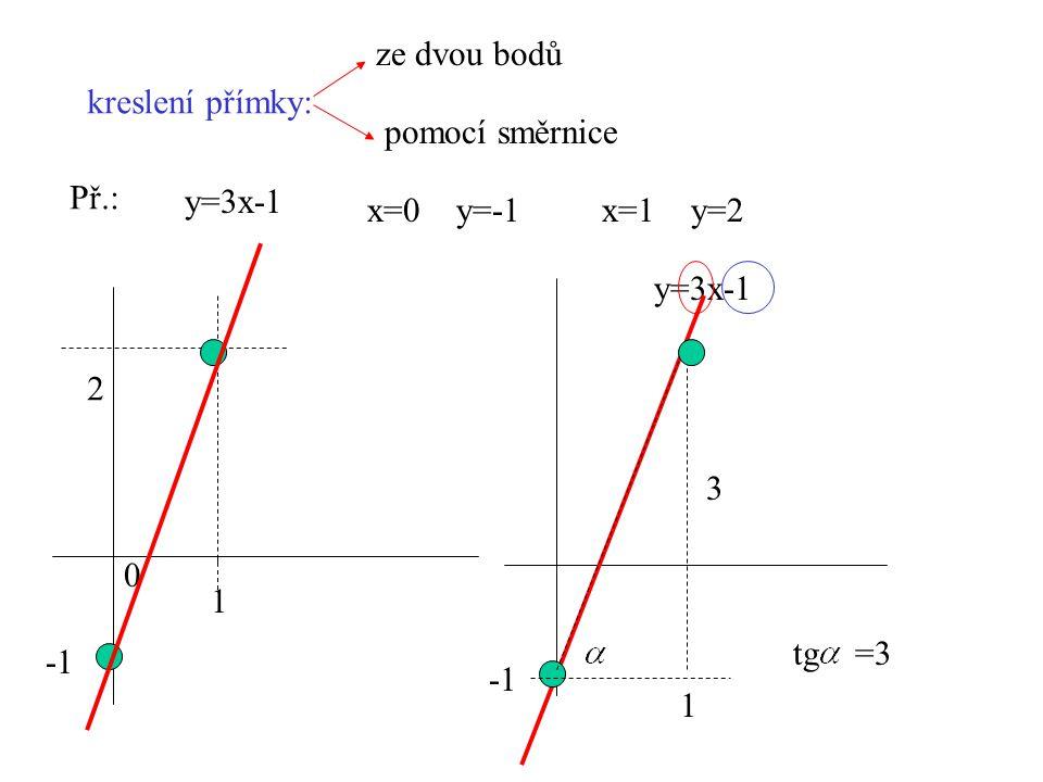ze dvou bodů kreslení přímky: pomocí směrnice. Př.: y=3x-1. x=0 y=-1. x=1 y=2. y=3x-1. 2.