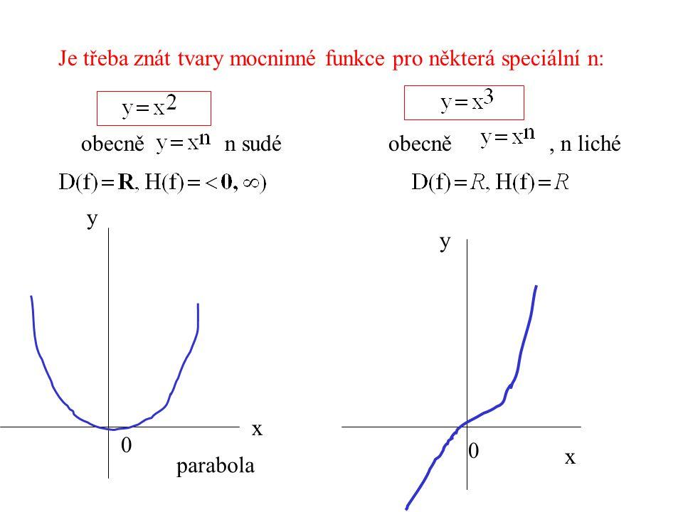 Je třeba znát tvary mocninné funkce pro některá speciální n: