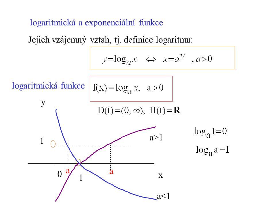 logaritmická a exponenciální funkce