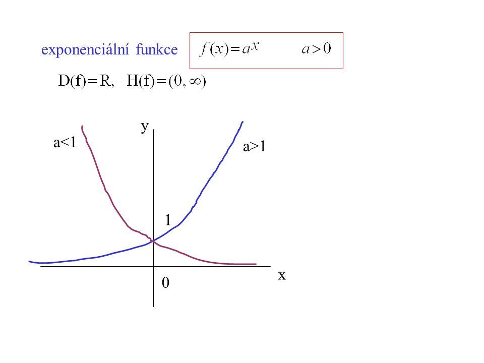 exponenciální funkce y a<1 a>1 1 x