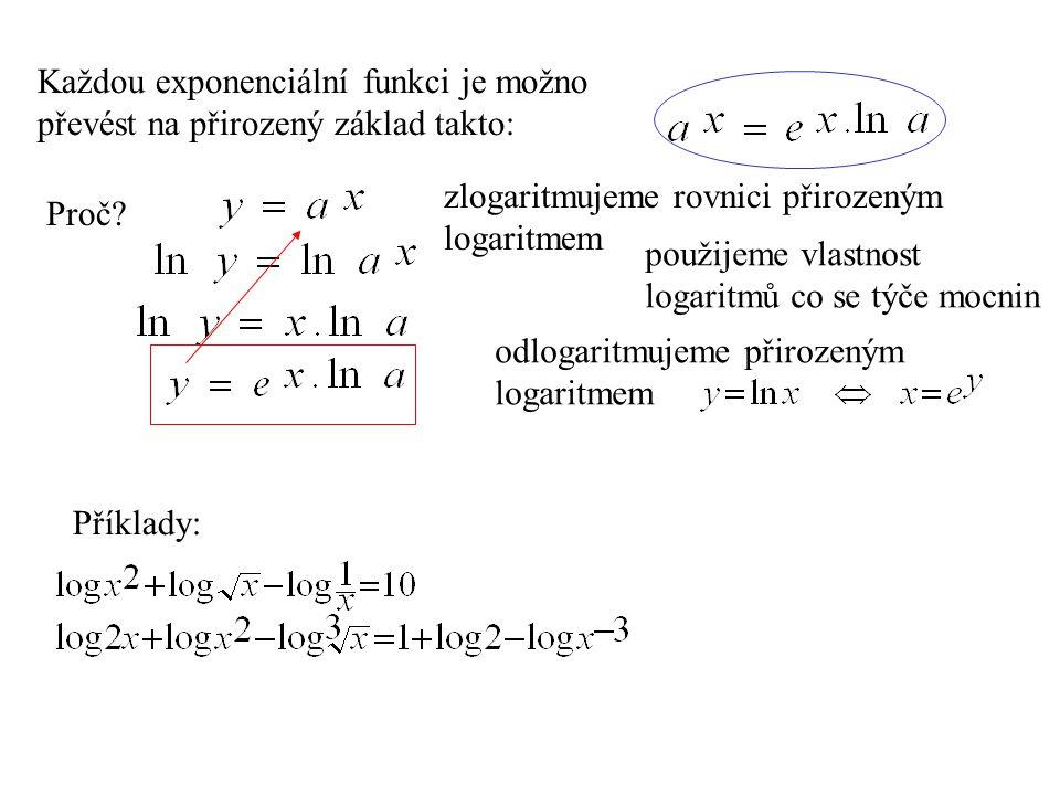 Každou exponenciální funkci je možno