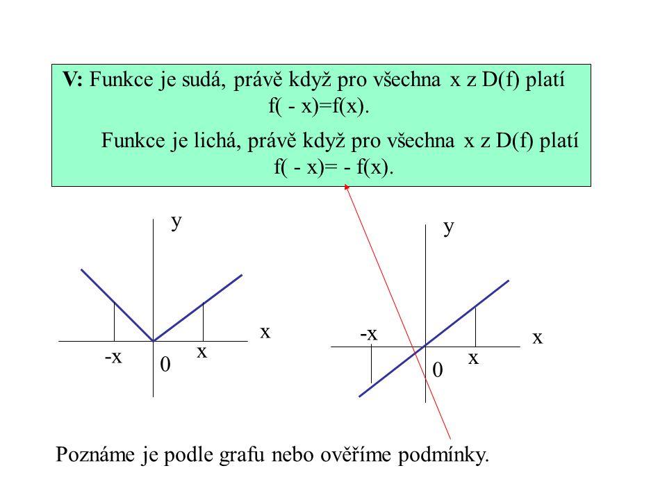 V: Funkce je sudá, právě když pro všechna x z D(f) platí