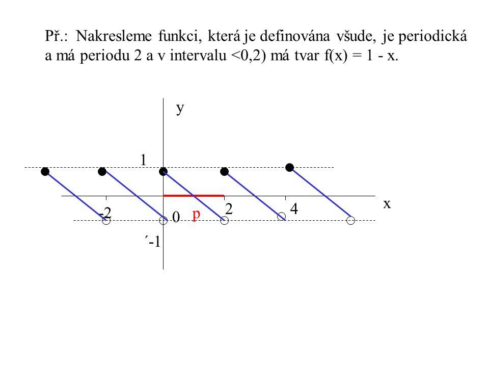 Př.: Nakresleme funkci, která je definována všude, je periodická
