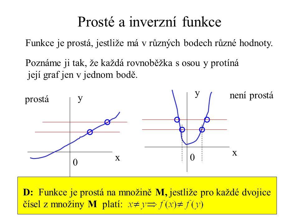 Prosté a inverzní funkce