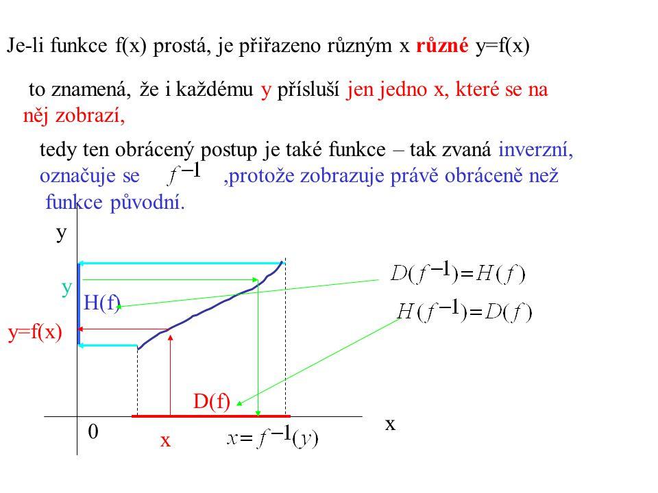 Je-li funkce f(x) prostá, je přiřazeno různým x různé y=f(x)