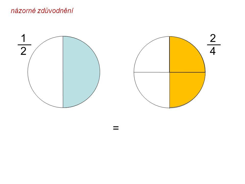 názorné zdůvodnění 1 2 2 4 =
