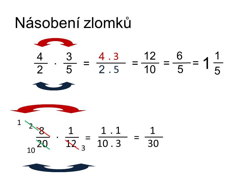 Násobení zlomků 4. 2. 3. 5. 4. . 3. 12. 10. 6. 5. 1. 5. . = = = = 2. . 5. 1. 2.