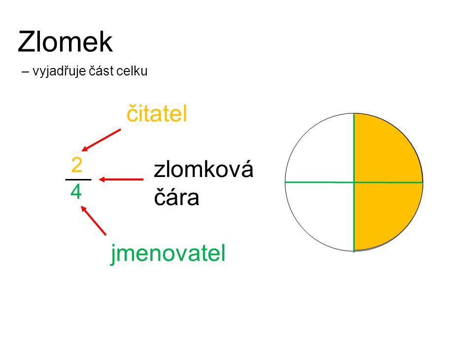 Zlomek – vyjadřuje část celku čitatel 2 zlomková čára 4 jmenovatel